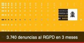 3.740 denuncias en España desde el inicio del RGPD para la Protección de Datos